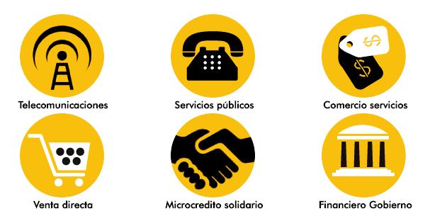 Efecty Giros Metodos de Pago Apuestas Colombia