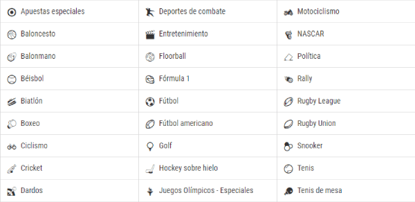 Análisis de Bwin Colombia - Deportes Disponibles